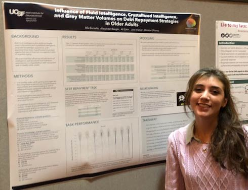 photo of Mia Borzello presents at Society for Neuroeconomics 2018 in Philadelphia